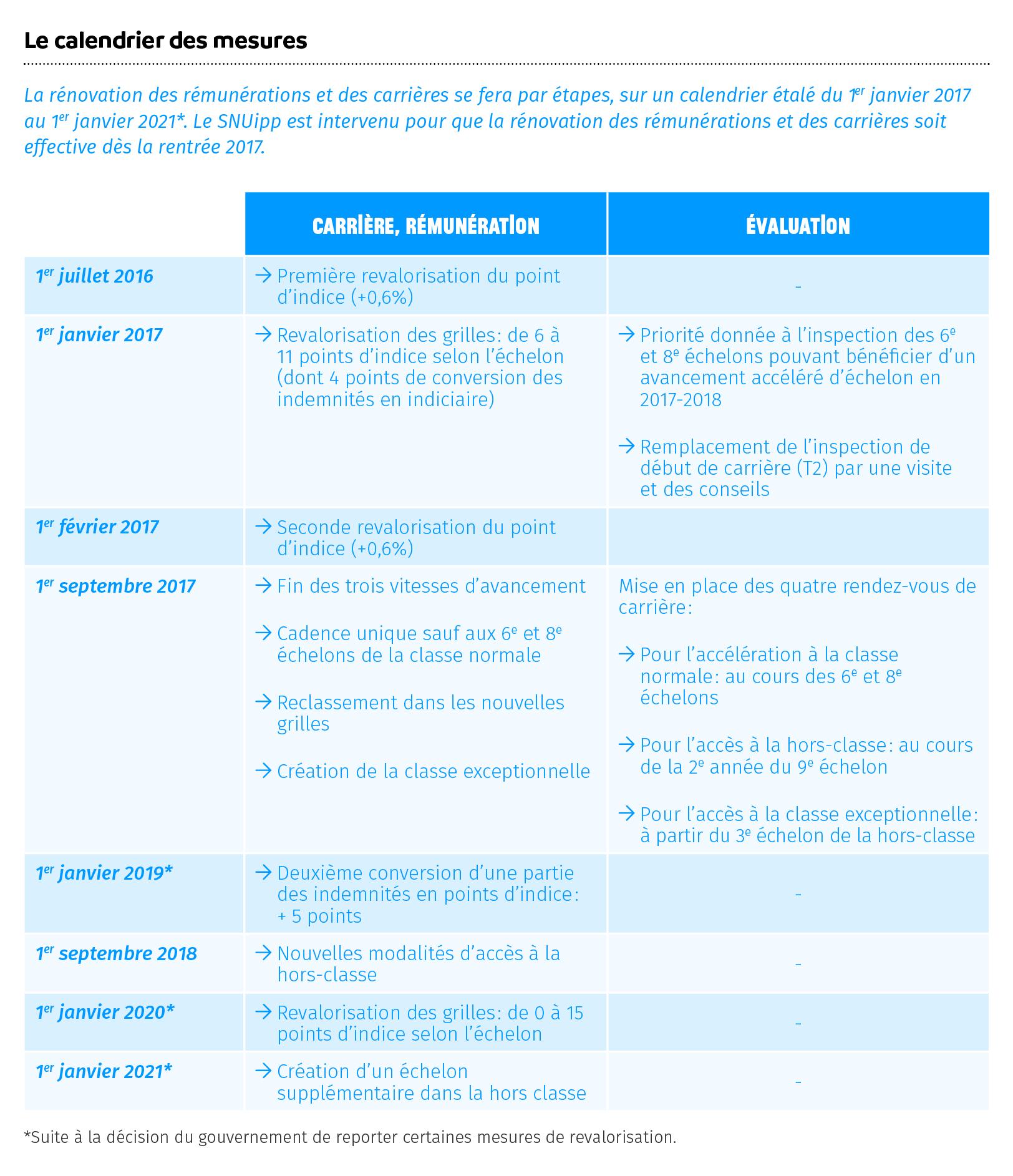 Calendrier Hors Classe 2020 | Calendrier 2020 modeltreindagen